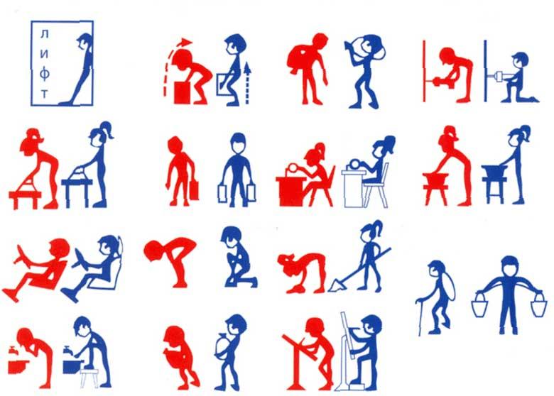 Повседневные правила для здоровья спины