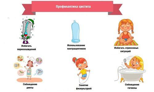 Профилактика цистита у женщин направлена на поддержание защитных свойств организма и сохранение здоровья