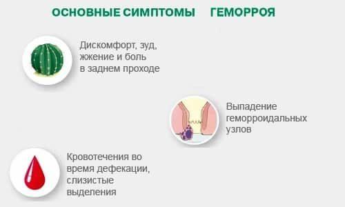 Симптомы болезней мочевого пузыря у женщин бывают схожими, поэтому поставить точный диагноз на основании клинической картины невозможно